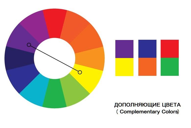Контрастные цвета - это