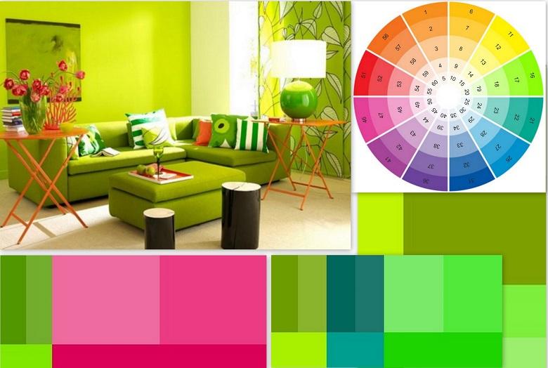 Цветовой круг в дизайне интерьера